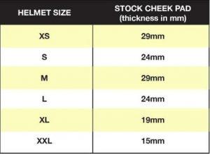 guía de tallas para almohadillas Lane Splitter